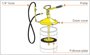 Cutaway-of-hand-operated-grease-pump-for-kegs-Permex-Raasm