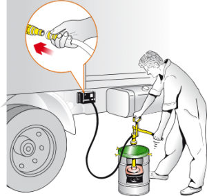 Filling-vehicle-centralised-lube-using-hand-operated-grease-pump-Permex-Raasm