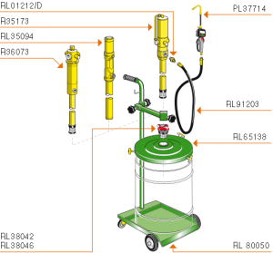 Mobile-oil-dispensing-drum-on-trolley-graphic-Permex-Raasm