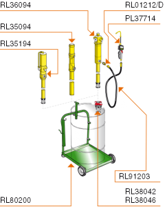 Mobile-oil-dispensing-light-trolley-drum-hose-graphic-Permex-Raasm