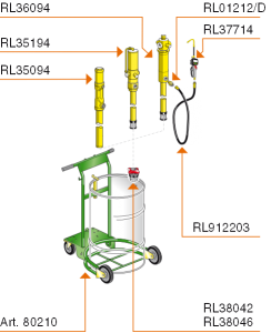 Mobile-oil-dispensing-standard-trolley-drum-hose-graphic-Permex-Raasm