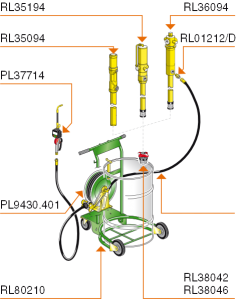 Mobile-oil-dispensing-standard-trolley-drum-hosereel-graphic-Permex-Raasm