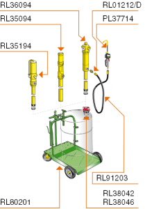 Mobile-oil-dispensing-super-trolley-drum-hose-graphic-Permex-Raasm