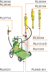 Mobile-oil-dispensing-super-trolley-drum-hosereel-graphic-Permex-Raasm