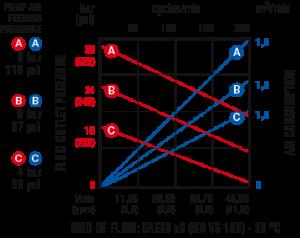 Pump-curves-series-900-5-to-1-pump-Permex-Raasm