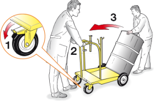 Technical-features-drum-trolley-Permex-Raasm