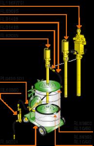 Part-numbers-mobile-grease-kits-180-220kg-kegs-hose-reel-standard-trolley-Permex-Raasm