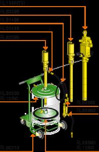 Part-numbers-mobile-grease-kits-180-220kg-kegs-tubular-trolley-Permex-Raasm