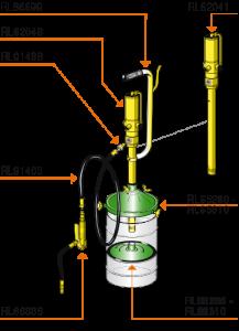 Part-numbers-static-grease-kit-12-30kg-kegs-Permex-Raasm