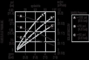 Detail-G230876-pump-curve