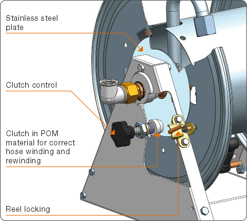 Detail-benefits-manual-hose-reel