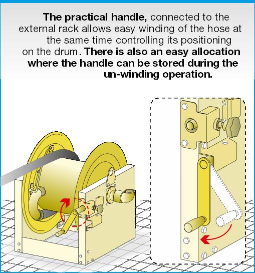 Detail-series-700-handle