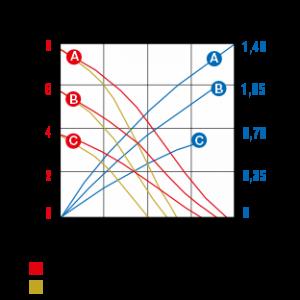 series-1000b-curve-data