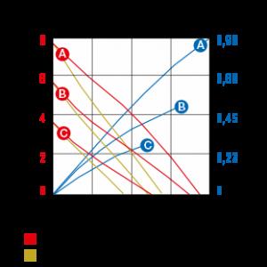 series-120ppb-curve-data